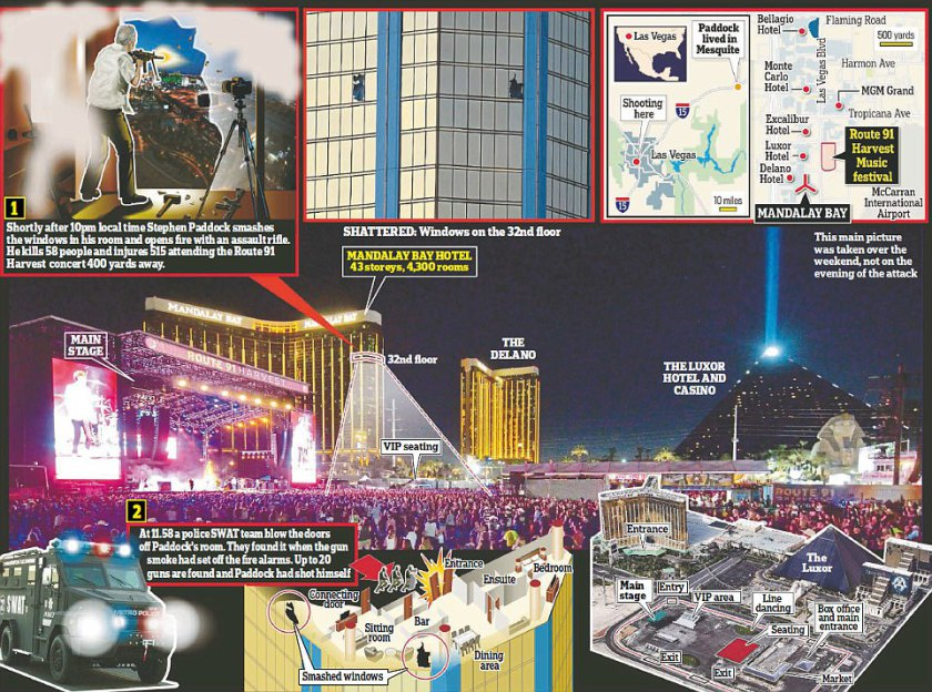 Infographics/Timeline Thread 44f90c10