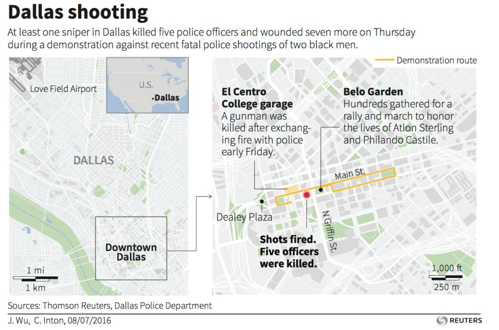 Infographics/Timeline Thread Dallas10
