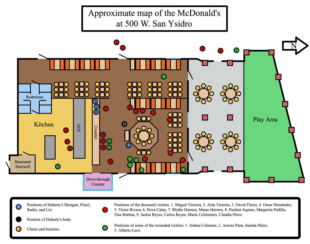 Infographics/Timeline Thread Mcdona10