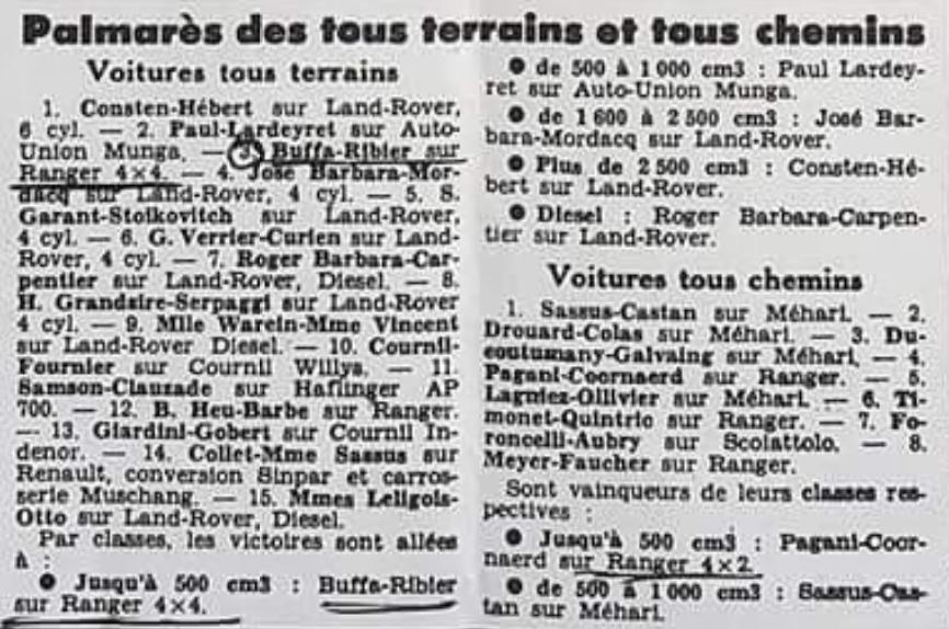 Rallye infernal 1969 Rangli10