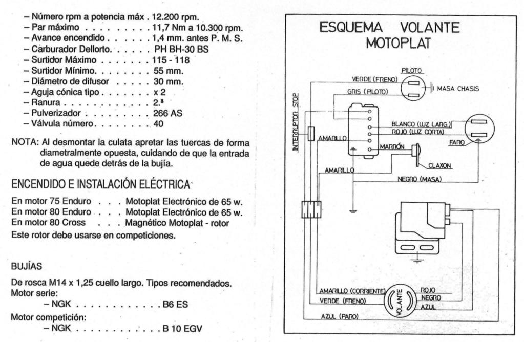 rieju - Problemas eléctricos Rieju MR80 PRO 20190514
