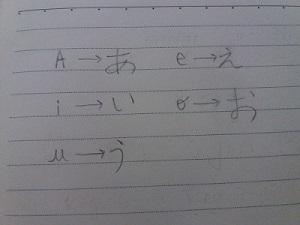 *CLASE 1* Tipos de escritura del japonés (puedes ganar PS) - Página 3 20190111