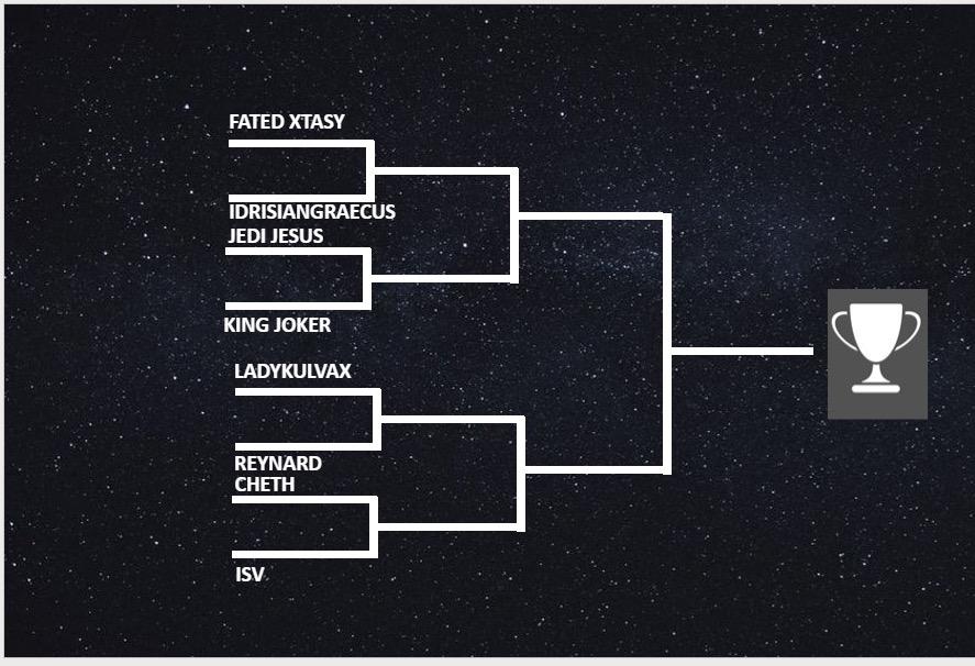 SS- The Canon Tournament- Asajj Ventress (Fated Xtasy) vs Luke Skywalker (IG)  9f61f310