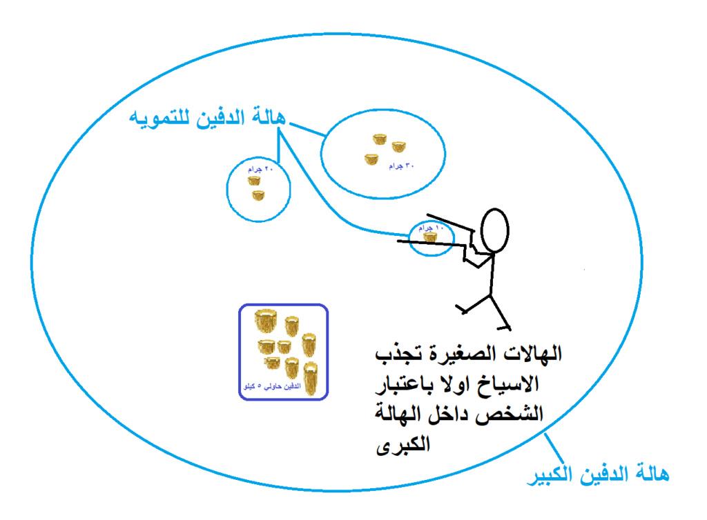 تحديد اماكن الدفائن والكنوز من خلال خرائط قوقل Ao_ao_10