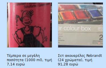 Χρώμα υφάσματος, νερομπογιά, τέμπερα, γκουάς τέμπερα και σετ ακουαρέλες Screen15