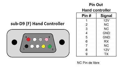Carte contrôleur N-EQ6 en détail Rs23210