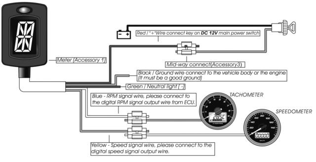 indicateur de rapport engagé  pour hyosung aquila 125 GV Koso-110