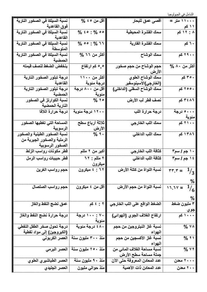 مراجعة ليلة امتحان الجيولوجيا والعلوم البيئية للثانوية العامة أ/ حسن متولي 131