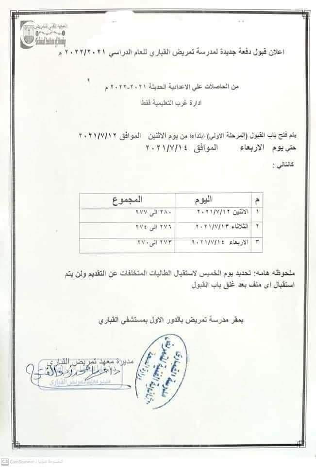 تنسيق تمريض الإسكندرية 2021 / 2022 بعد الإعدادية 41111