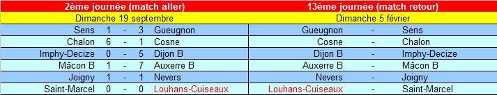 [13ème journée] Louhans-Cuiseaux - Saint-Marcel U17_pr10