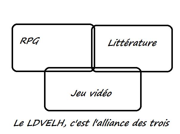 Les LDVELH : des jeux vidéo sur papier ? - Page 2 Le_ldv10