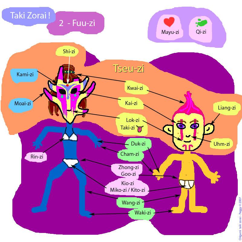 Dessins pour apprendre le Taki Zoraï, par Origami Album210
