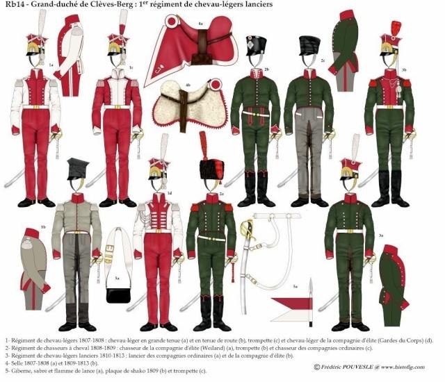6 Septembre 1812: veille de la Moskova - Page 4 Hussar11