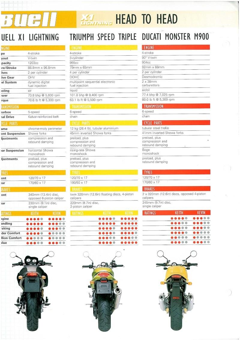 Documents et articles sur S1/M2/S3 - Page 3 Essent31