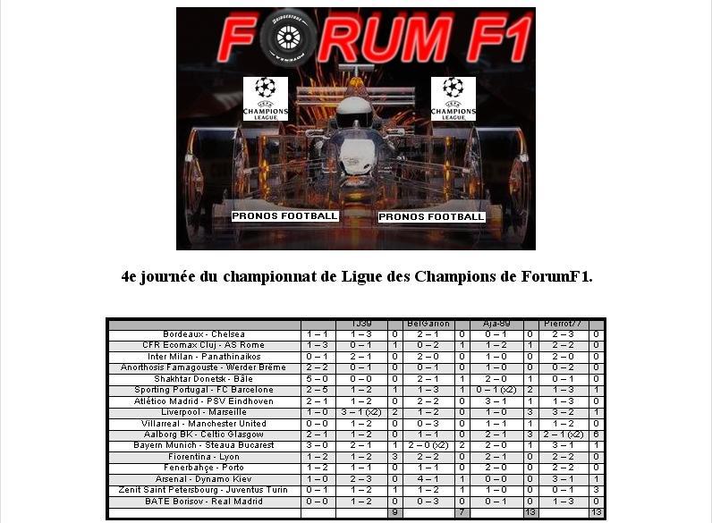 Pronos Football 2008/2009 - Page 12 Ldc5_p12