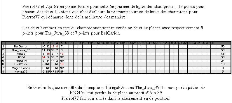 Pronos Ligue des Champions - 2008/2009 : Résultats Ldc5_p15