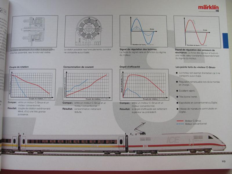 [Märklin] Catalogue 1999-2000 - Page 2 Img_0645