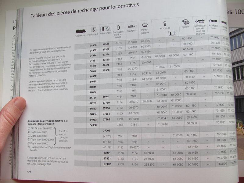 [Märklin] Catalogue 1999-2000 - Page 2 Img_0663