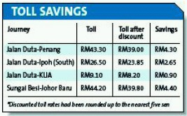 10% toll discount for using highways from midnight to 7am Tollsa10