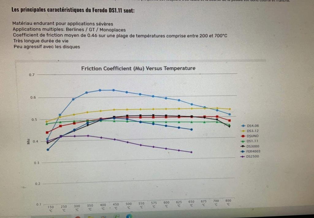 Optimisation frein gt4 E6505510