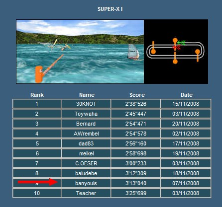 concours windsurf the game Super-10