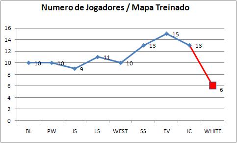 Treinos Sepia Wind Jogado10