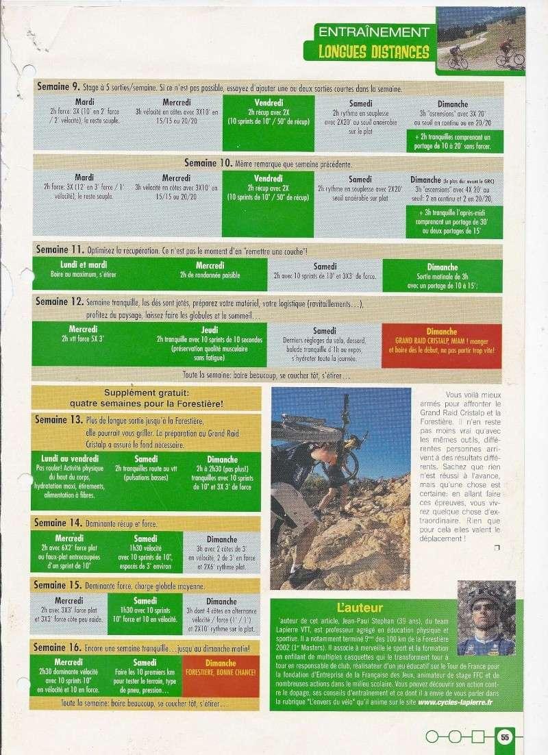 Programme préparation Longues dsitances Prepar11