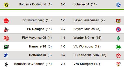 [ALL] Bundesliga - Fernsehen Captur55