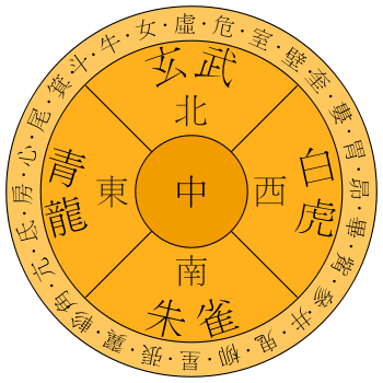 astrologie chinoise 350px-10