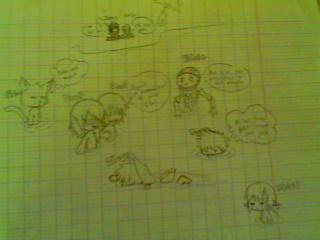 Dessins <3 - Page 3 Pictur34
