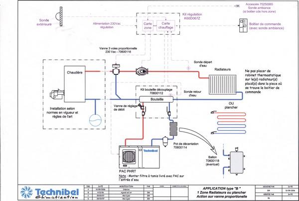 avantage d'un chauffage par PAC - Principe de fonctionnement Techni10
