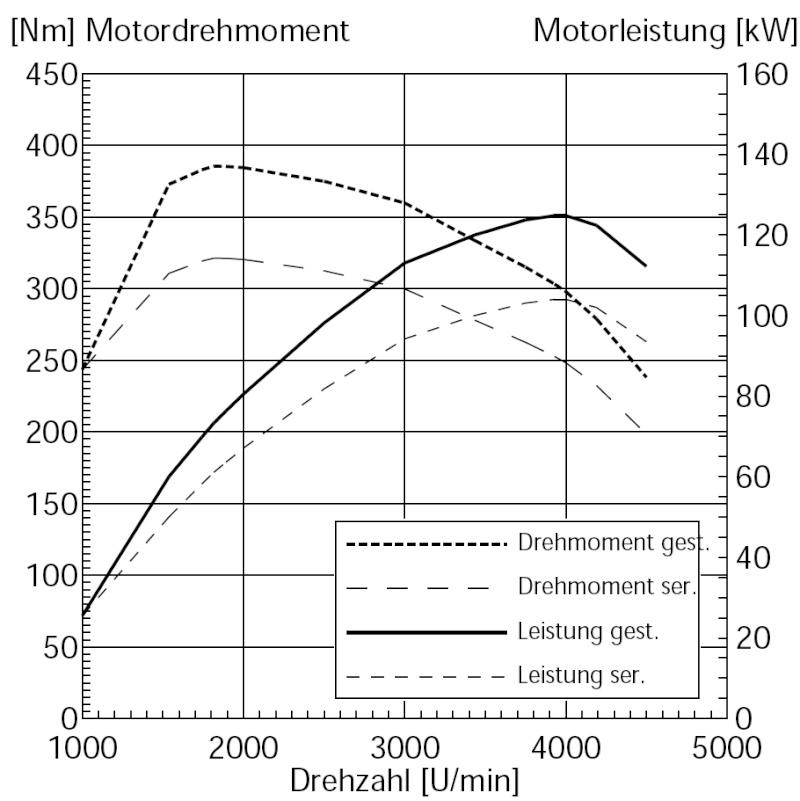 Дизельный двигатель VW BKD. Общие вопросы. Engine10