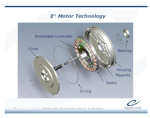 Electric Motion Systems E+ electric bike Untitl10