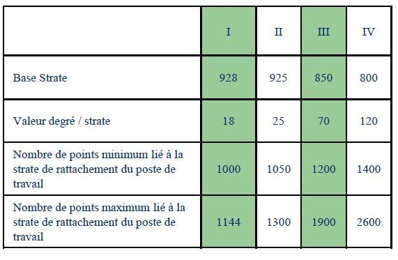 NOUVELLE GRILLE ET CLASSIFICATION - Page 3 Sans_t12