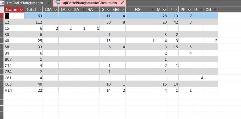 """Formulário e Consulta de """"Tabela de Referências Cruzadas"""" Inform10"""