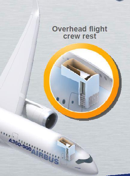 A350 / 787 /  777 comparaison - Page 2 A350_p10