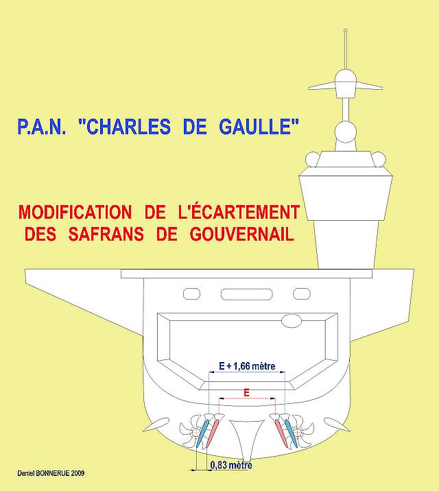 [ Porte-Avions Nucléaire ] Charles de Gaulle Tome 2 - Page 4 710