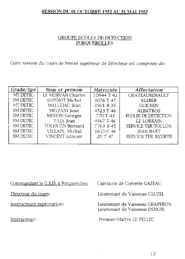 [Les écoles de spécialités] Ecole TER et Ecole des Détecteurs de Porquerolles - Page 20 Melz1010