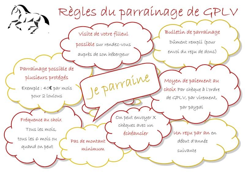 bulletin de parrainage - FORMULAIRE DE PARRAINAGE Ragles10