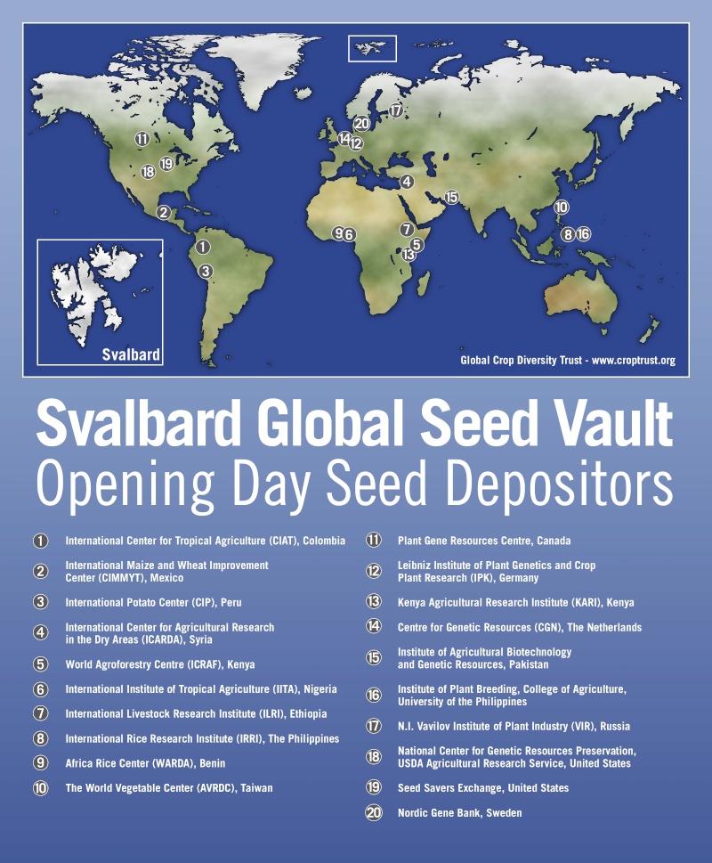 Dossier sur le projet Svalbard, le CGIAR , Bill Gates et banque mondiale des semences Seedde11