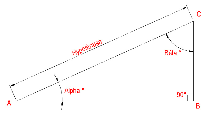 Calculs trigonométriques Schema10