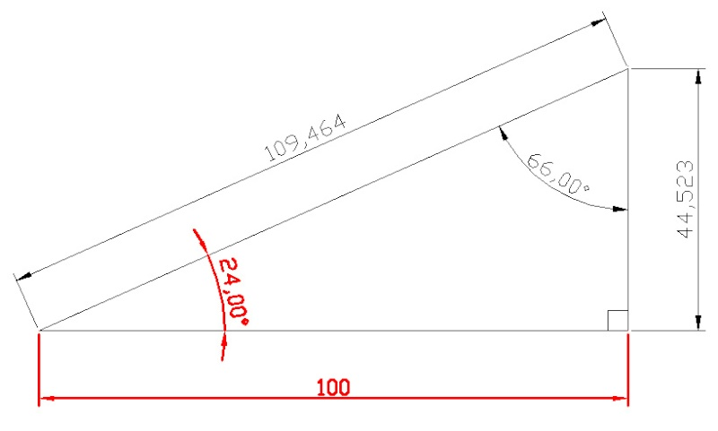 Calculs trigonométriques Schema11