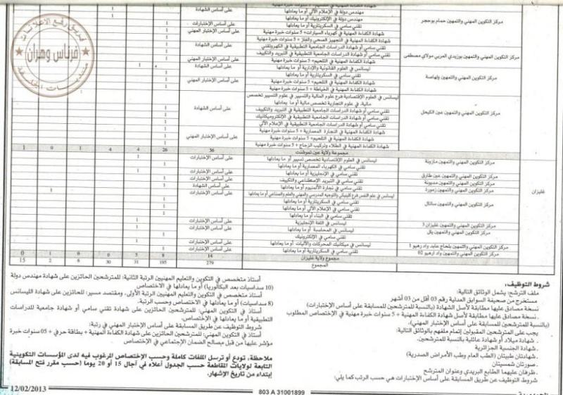 اعلان مسابقات توظيف في مراكز التكوين المهني لعدة ولايات 279 منصب فيفري 2013 0110