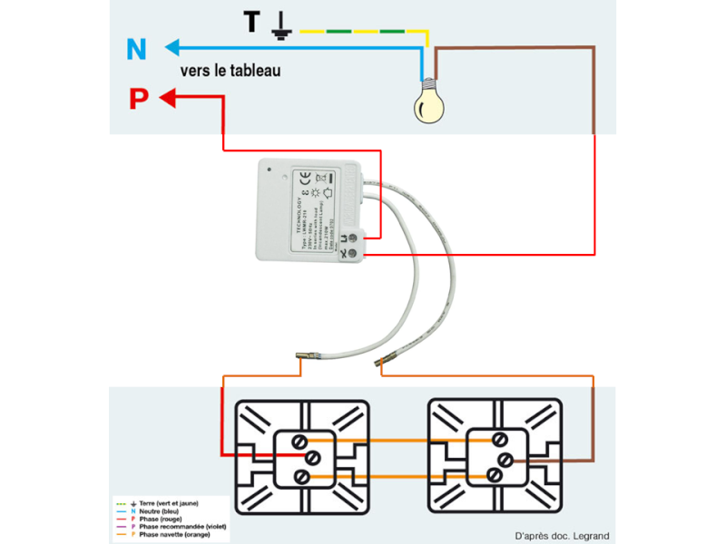 Module dio extra plat [TA3017/54758] avec telerupteur Module11