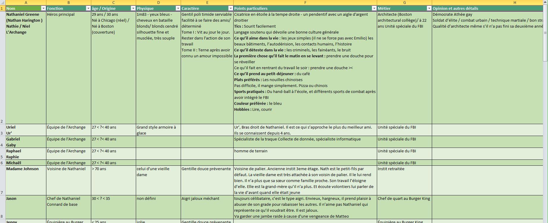 [Fiche collaborative] [Méthode] L'étape de correction Exempl11