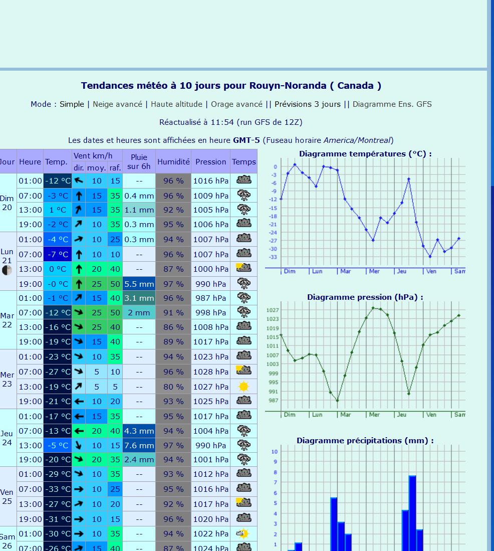 Prévisions & tendances météo - Année 2020 - Page 20 Screen10