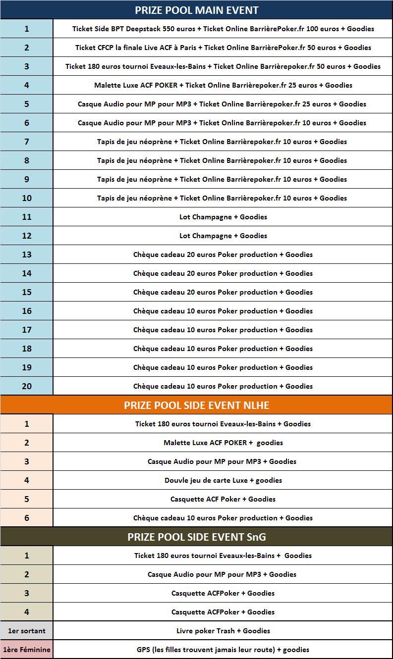 Tournoi Deep Stack limoges 4 et 5 mai 2013 Lot_ma11