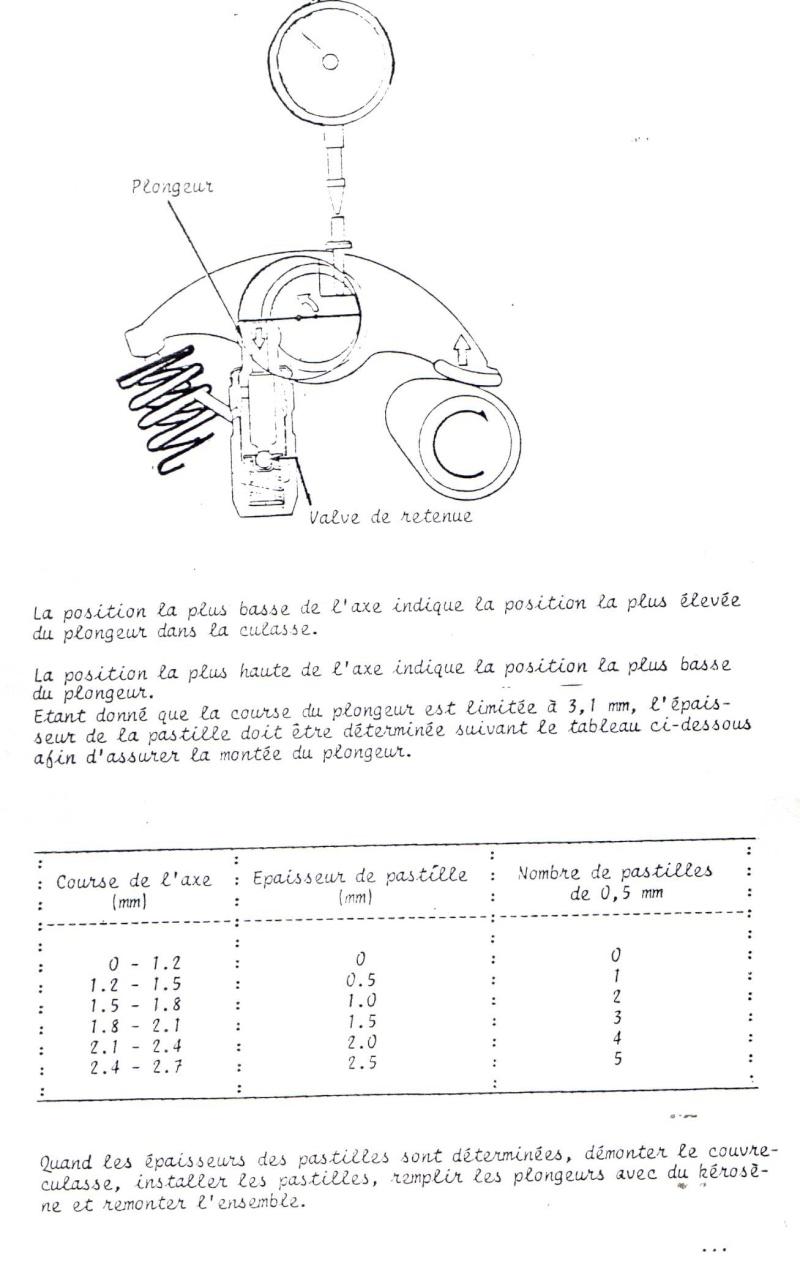 XLV 750 - Help !!! gros pépin bruit moteur sur ma 750 XLV ! - Page 3 Hydrau16