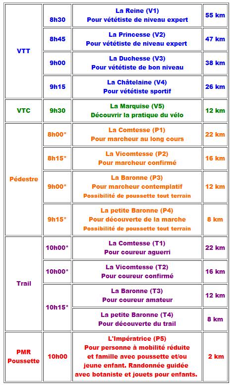 RANDONNEE DES 4 CHATEAUX Relais10