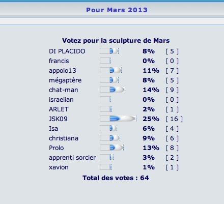 Répertoire Photos   - Page 2 Mars_t10